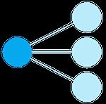 A diagram that represents sharing.