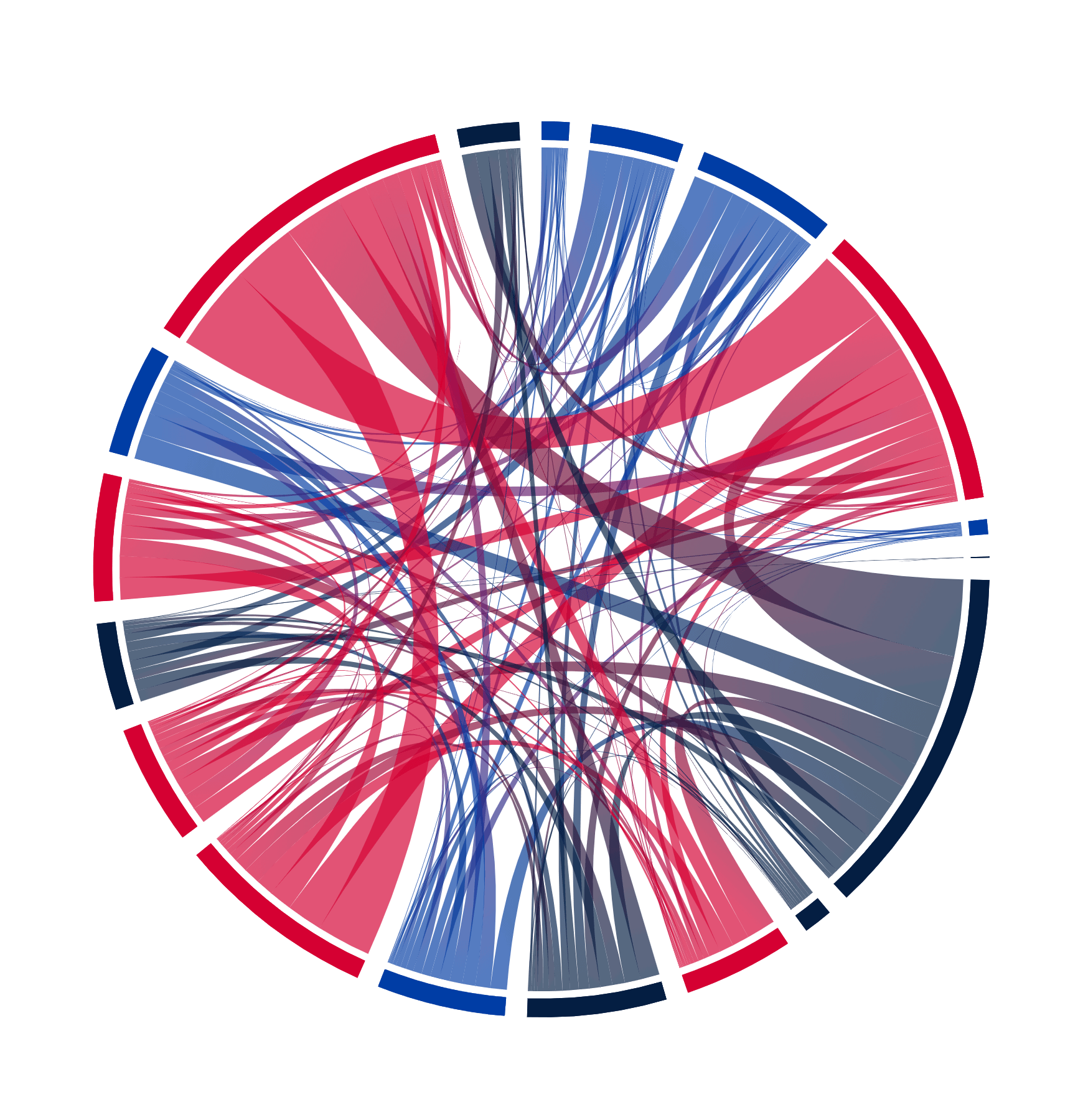 NBA Passing Wheels