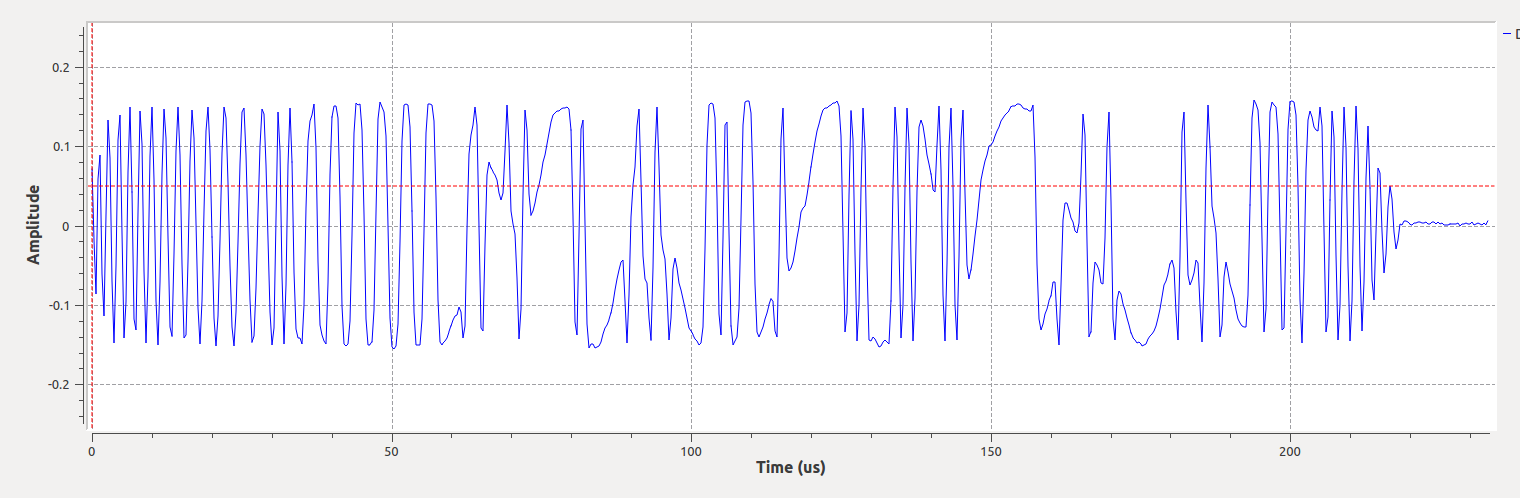 RC control waveform paired
