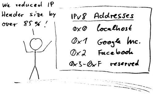 IPv8 cartoon