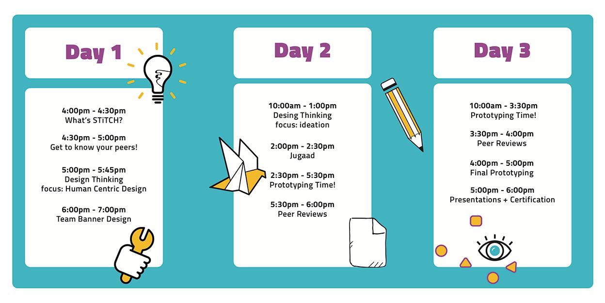 Stitch Schedule