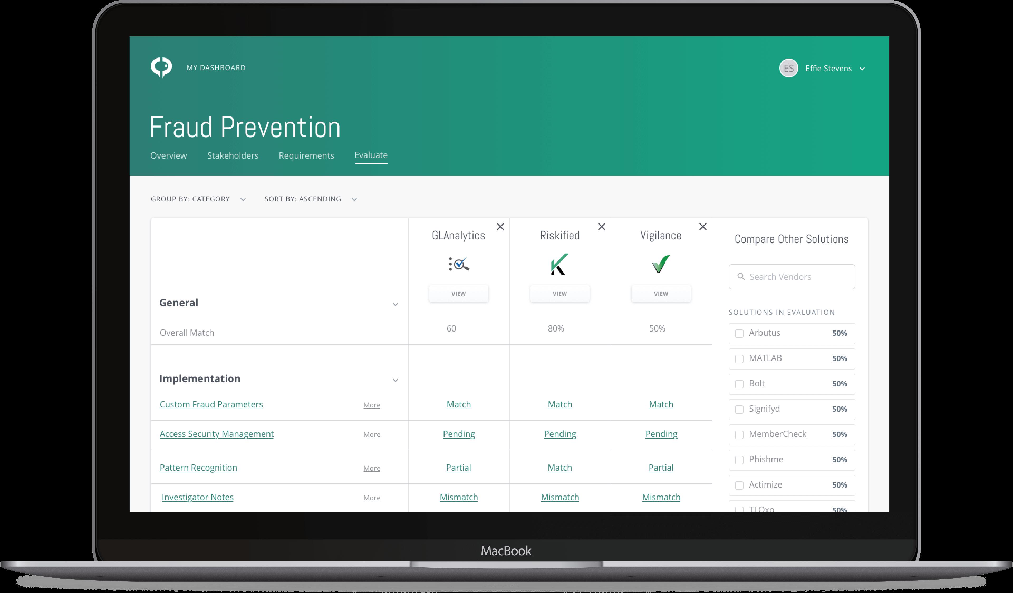 Stakeholder evaluation grid