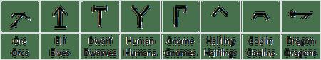 Dethek species symbols
