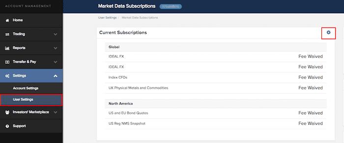 IBKR market data