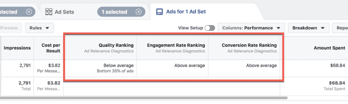 Facebook Ads dashboard user experience.