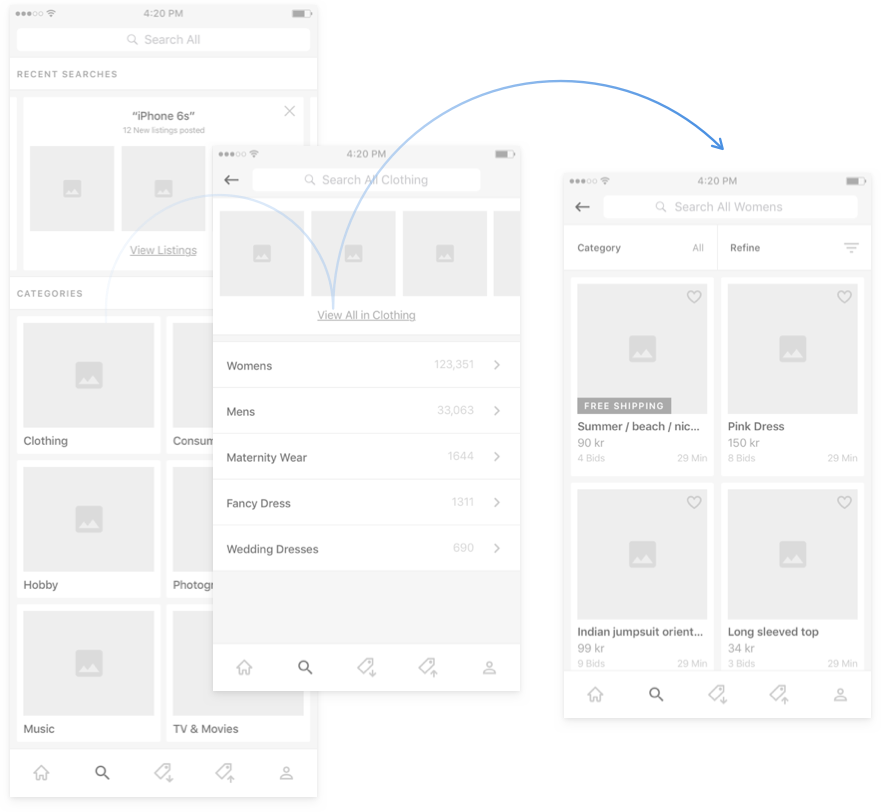 Tradera Wireframes - Discovery