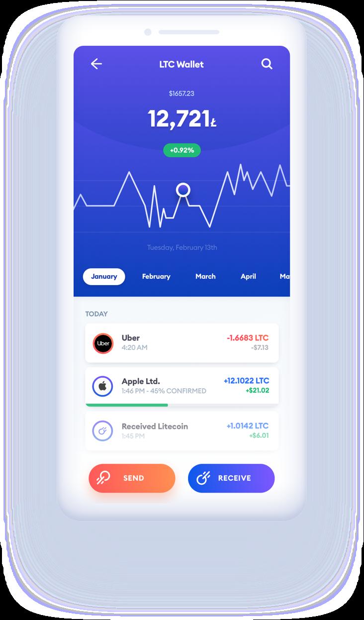 Phone with Litecoin app