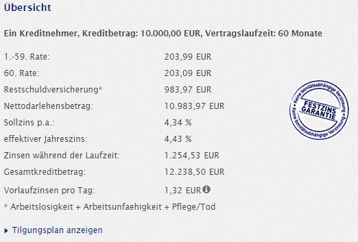 Restschuldversicherung netbank Details
