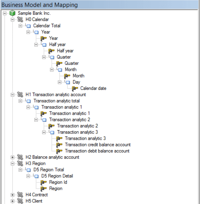 Prototyping Financial Database Systems with Dremio