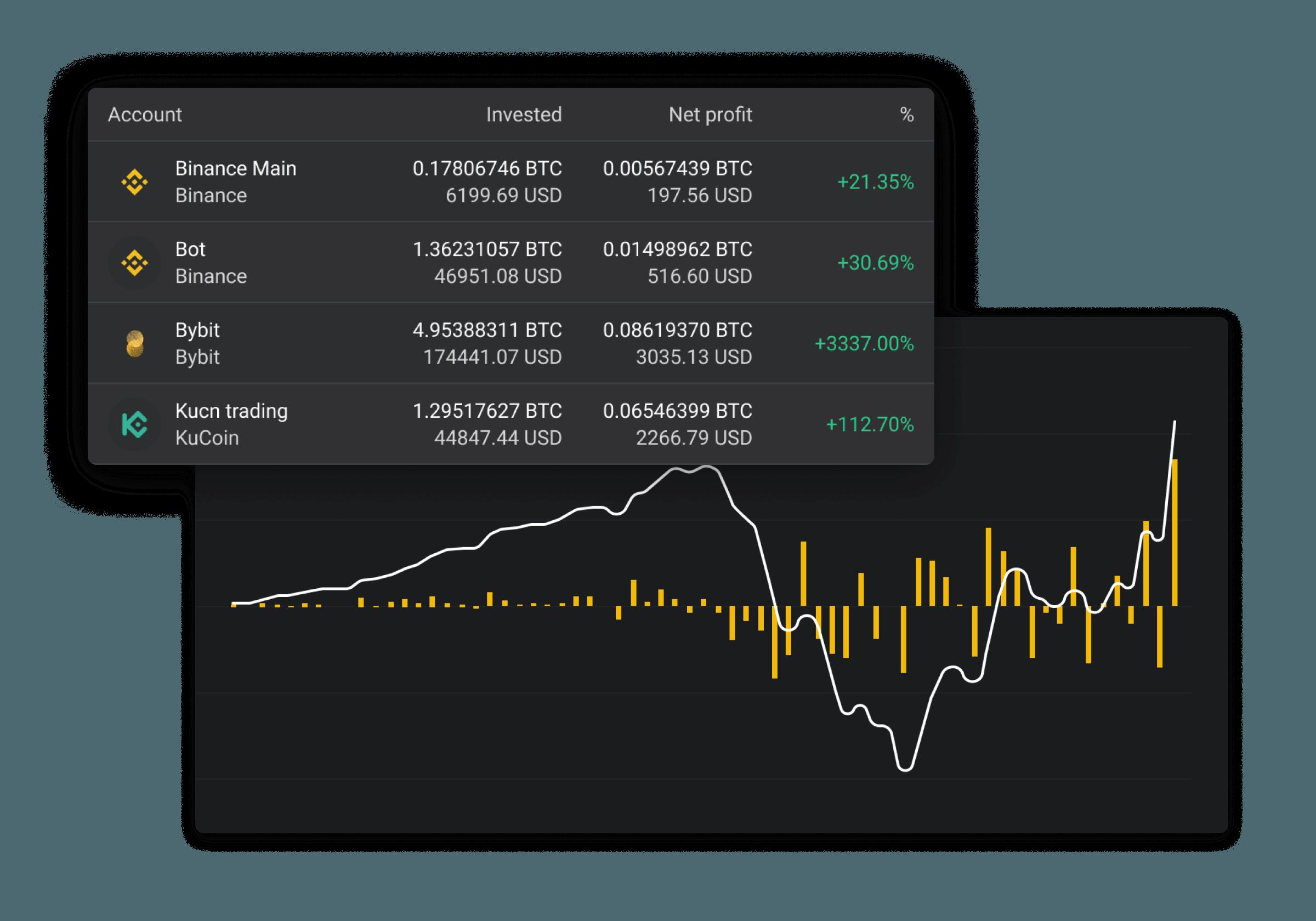 Trading analytics: coinigy vs altrady
