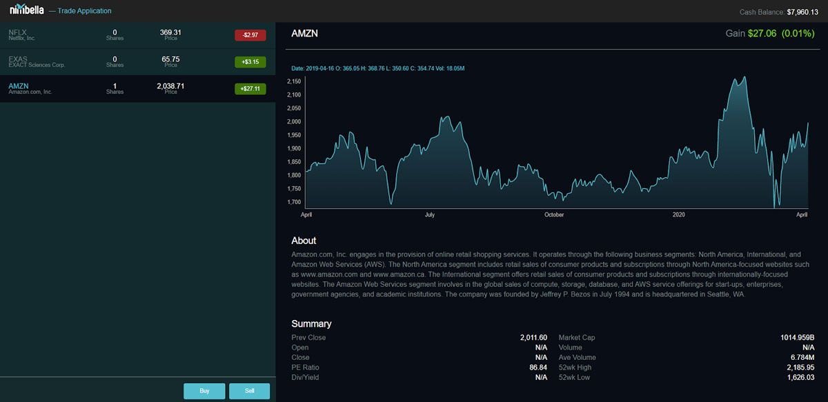 Dashboard for the stock trading application.