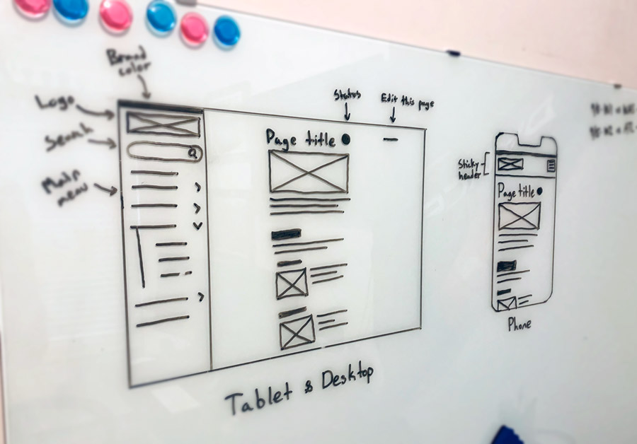 Wireframing the platform sites above-the-fold.