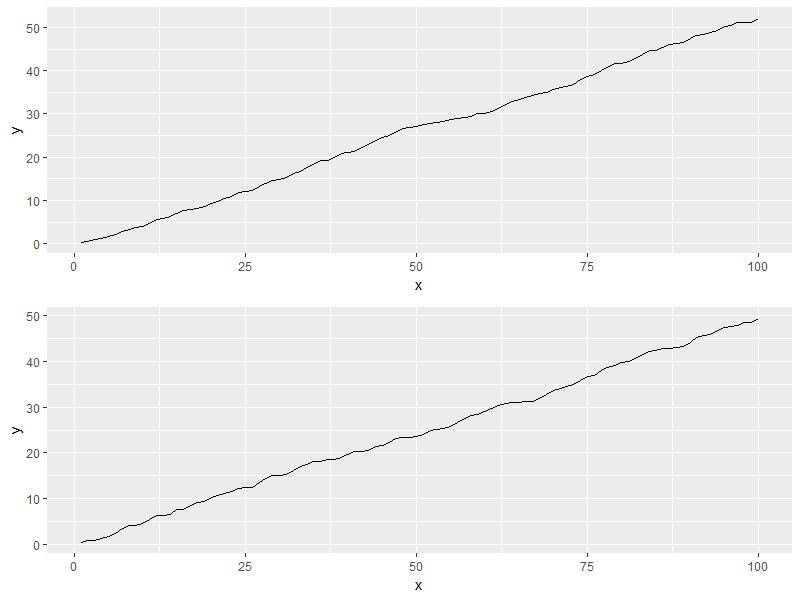 plot of chunk define-ggplot