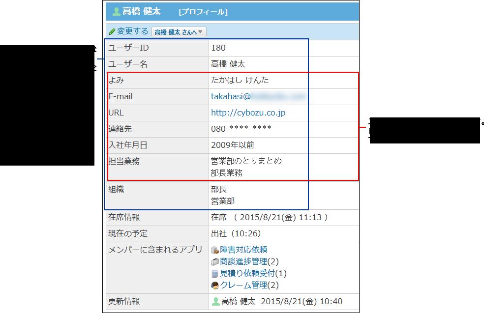 ユーザーが変更できる項目とシステム管理者が変更できる項目のイメージ