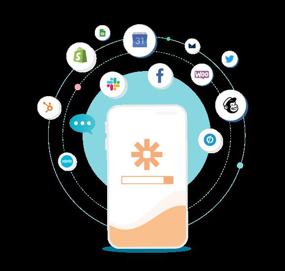 Zapier SMS Integrations
