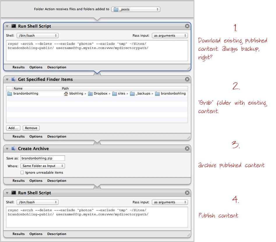 Automator Workflow for Jekyll