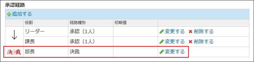 決裁経路を変更する操作リンクが表示された画像