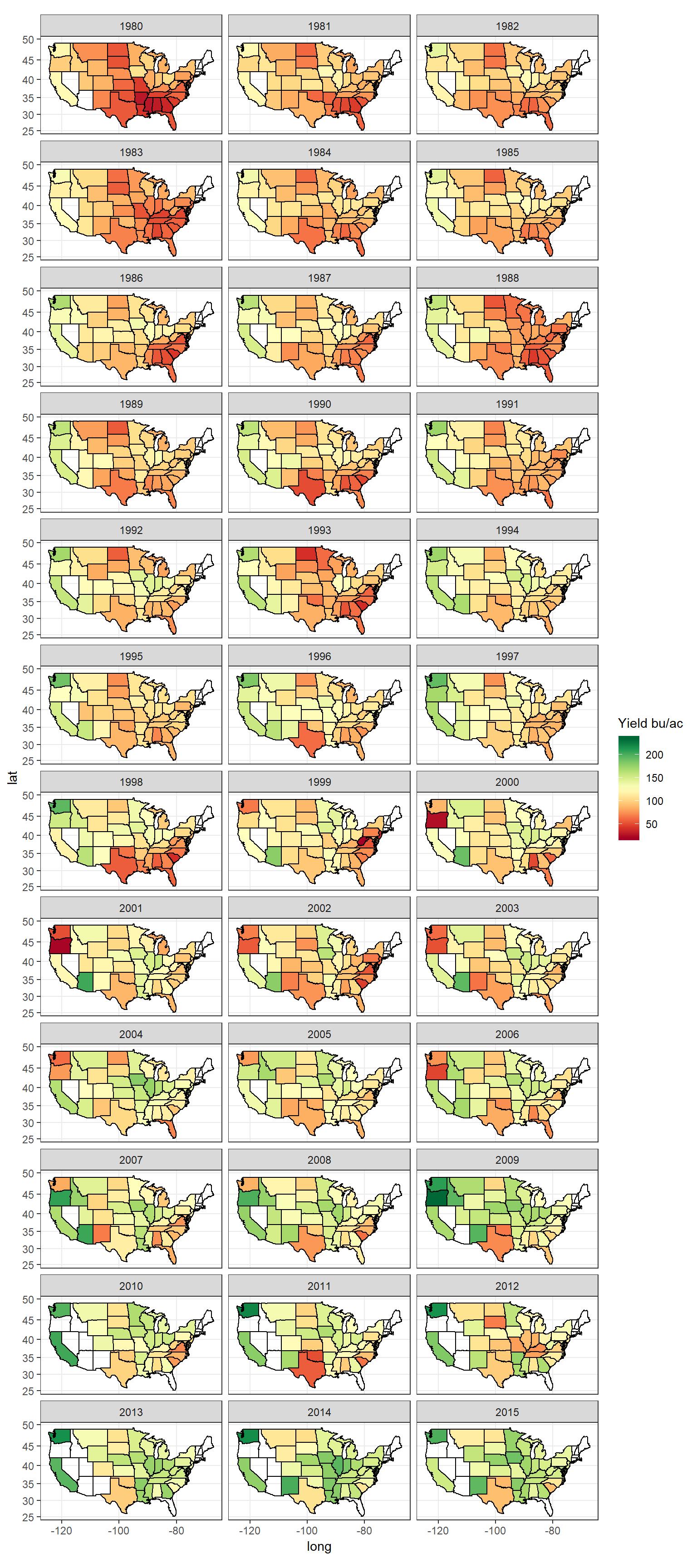 State average corn yield, years 1980 - 2015
