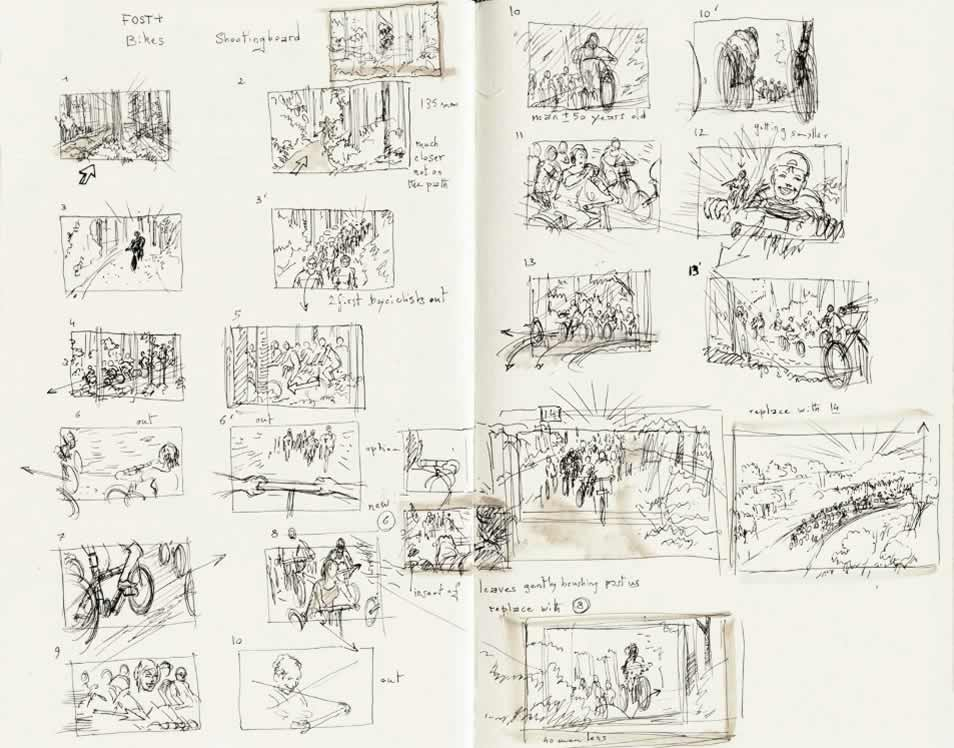 Rough storyboard thumbnails - Bikes
