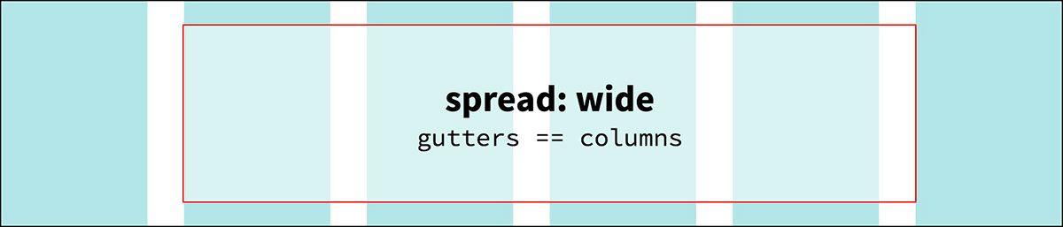 spread: wide