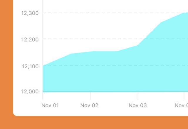 Charts image