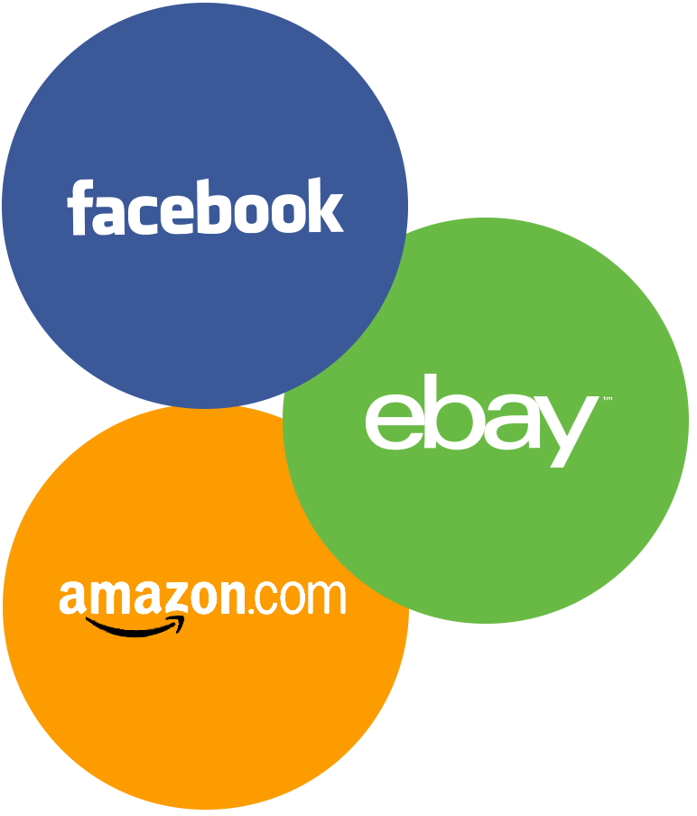 Ecommerce marketing, social strategy