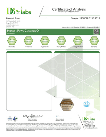 Default Title - Certificate of Analysis