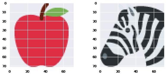 Plot of Apple (1F34E) and Zebra (1F993) twemoji art