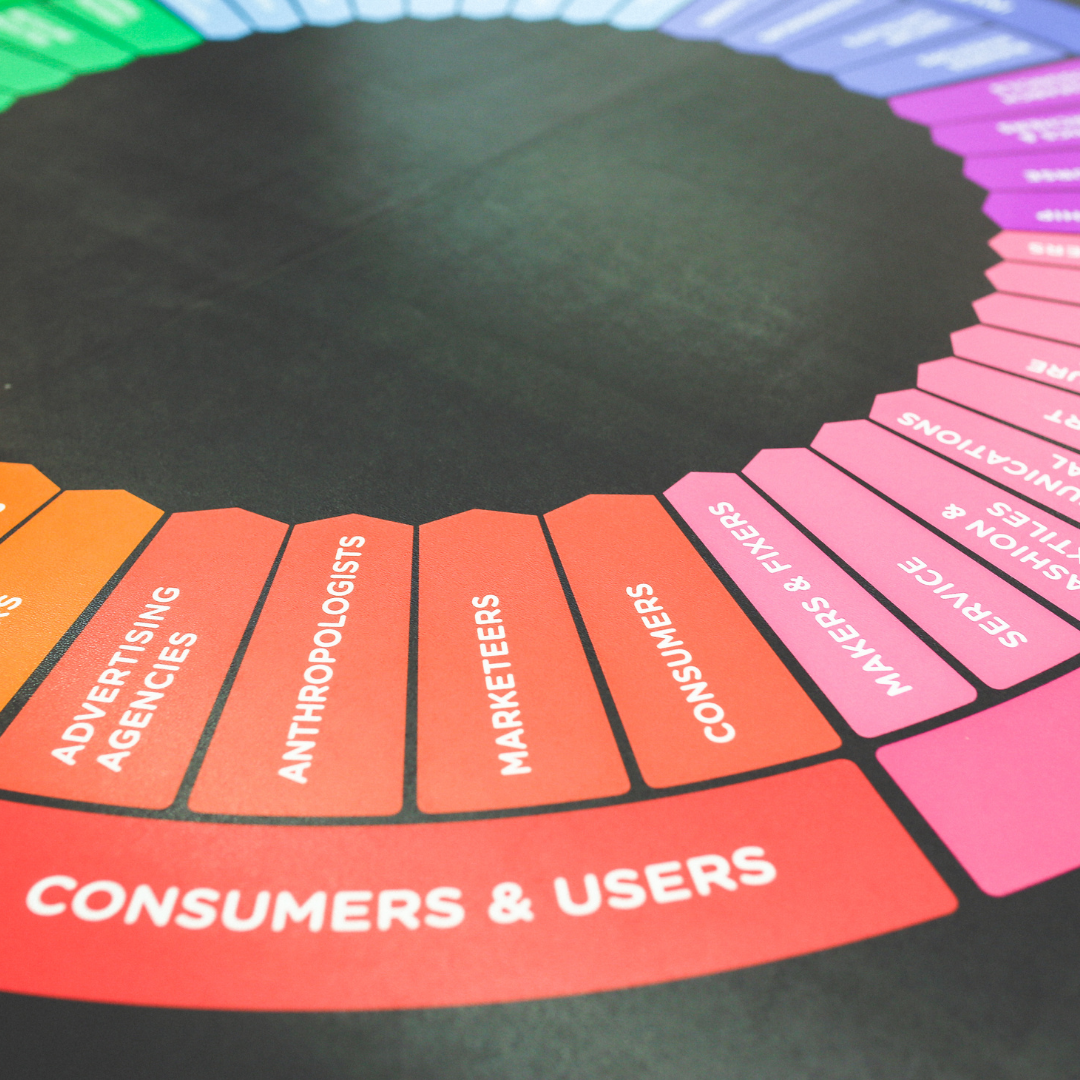 Why Every Business should have a Retention Marketing Business Strategy