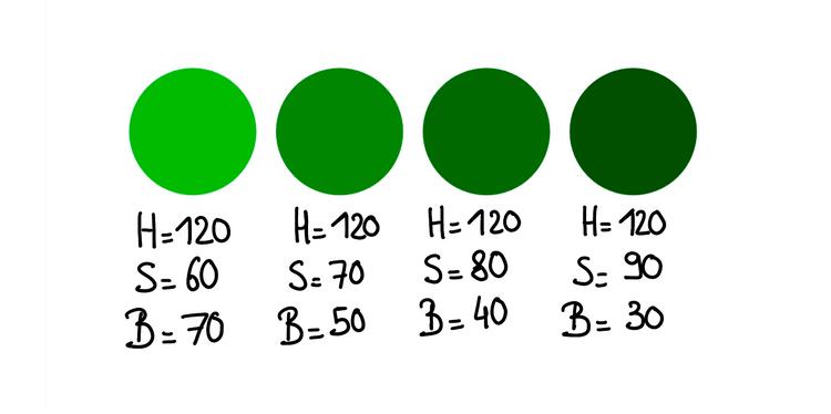 Right dark green variation