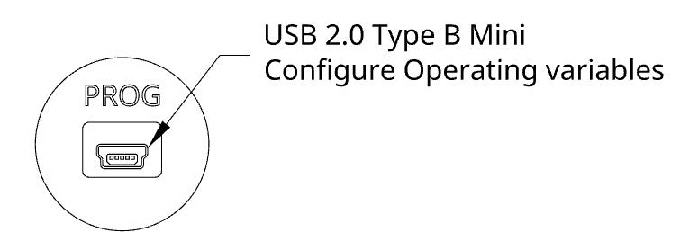 Plug a USB mini type B to the controller