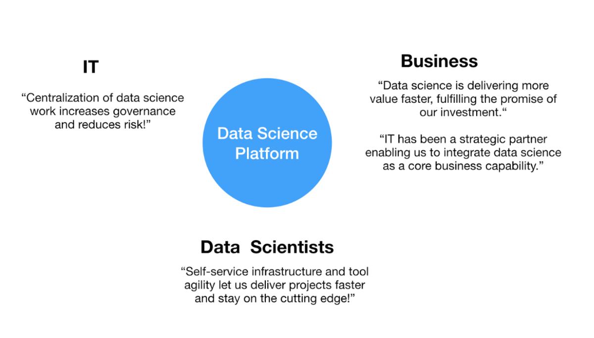 Data science stakeholders.