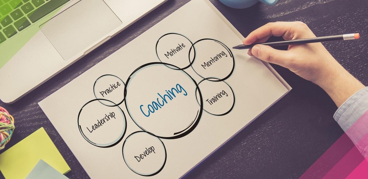 Scoring, Coaching en Click to Call