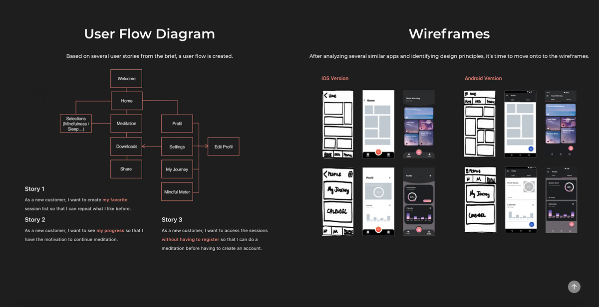 UI design portfolio user flow diagram and wireframe