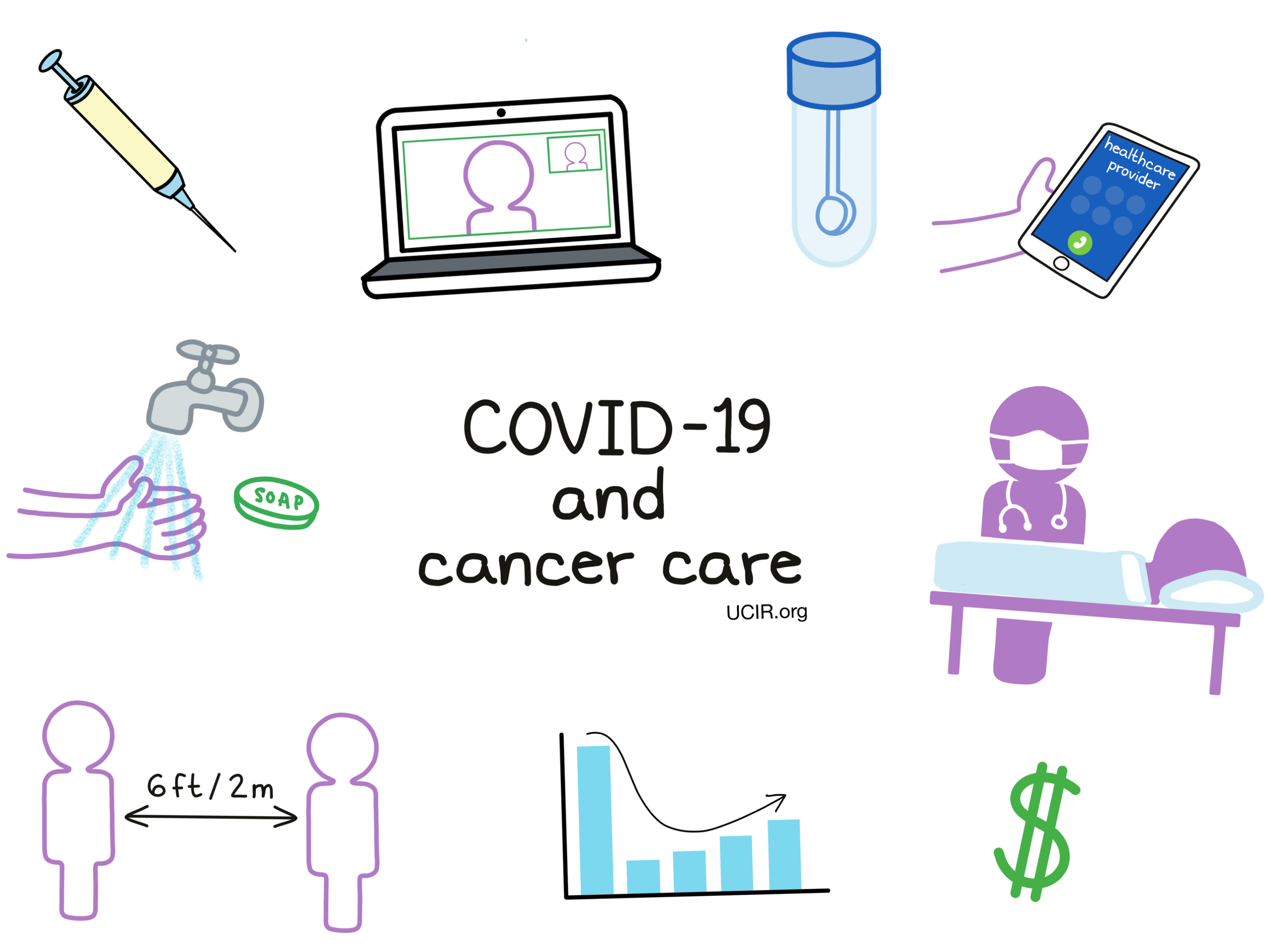 Cancer care in the age of COVID-19