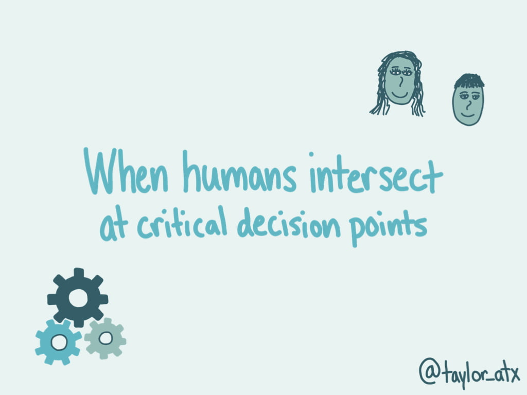 "Graphic that says, ""When humans intersect at critical decision points"""