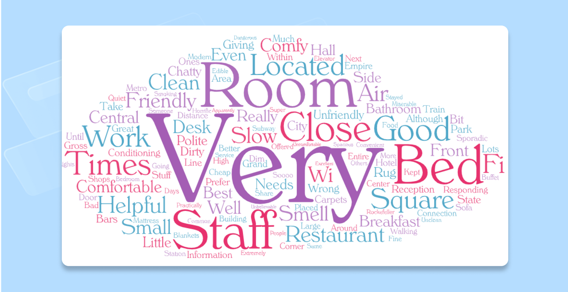 A word cloud created with the WordArt tool