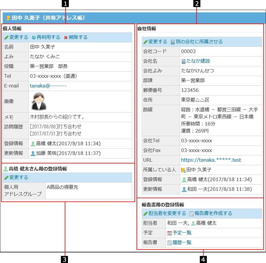 人名データの詳細画面を説明する番号付き画像