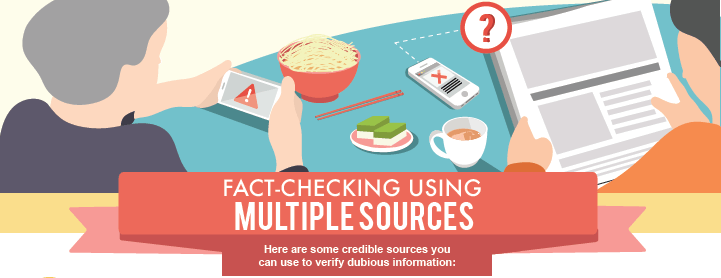 Fact checking using multiple sources
