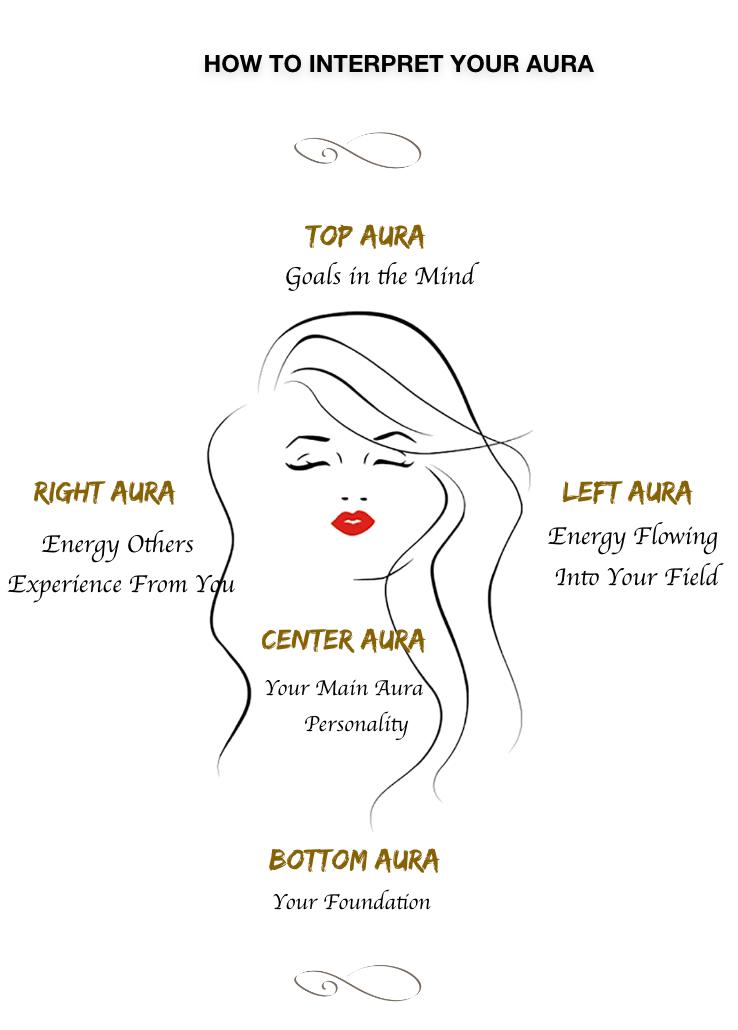 aura-face