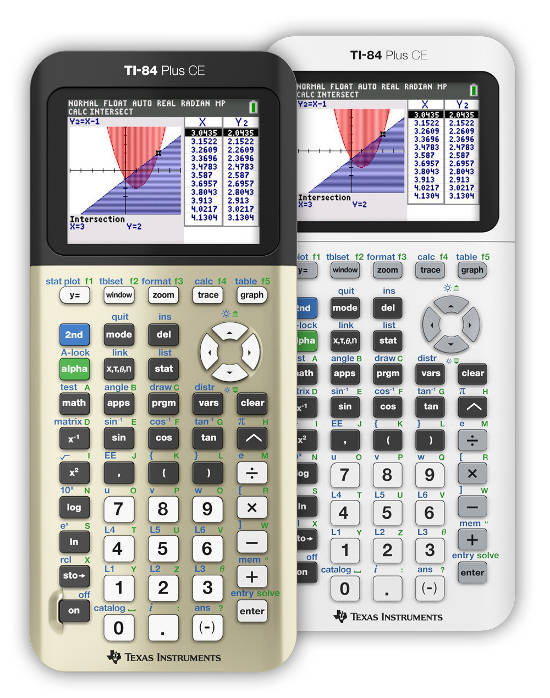TI-84 CE is the most popular graphing calculator