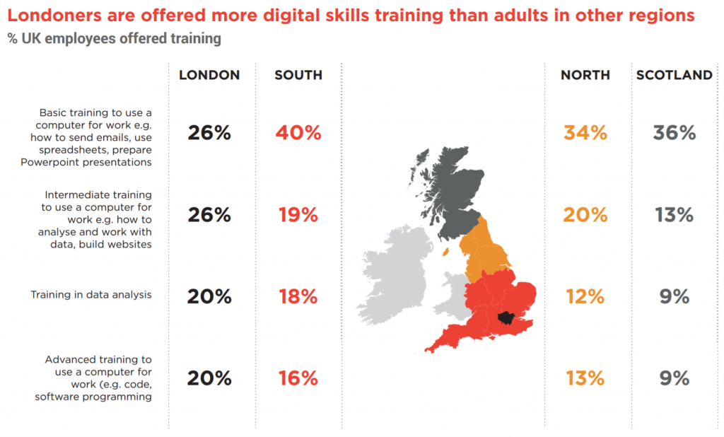 WWW.READIE.EU London vs regions skills