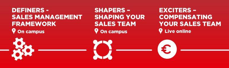 Visual Sales Management Programme EN desktop