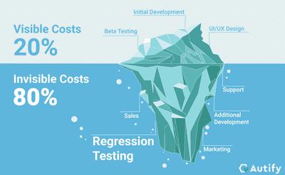 iceberg-tco-autify