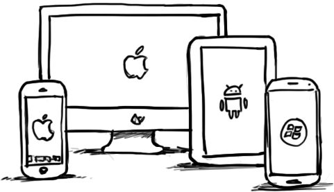 desktops, laptops, mobile devices with different operating systems