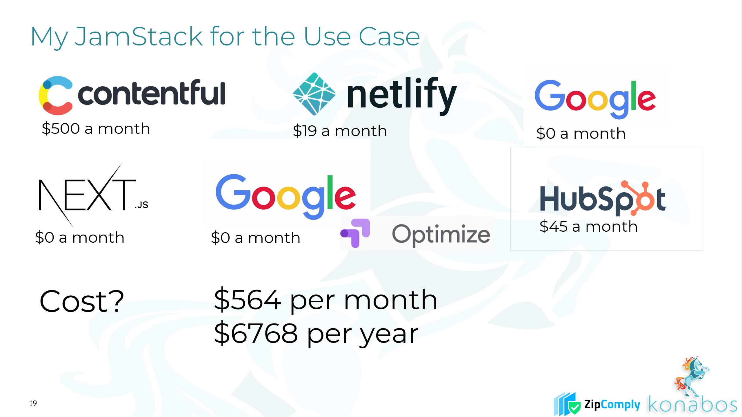 Use Case Jamstack