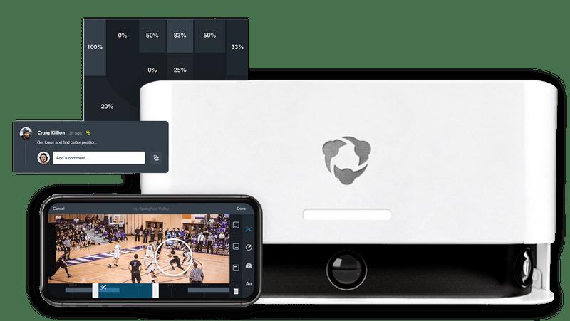 完全に自動化されたカメラソリューション