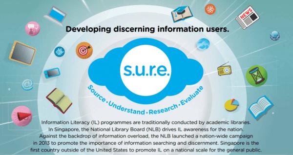 S.U.R.E. poster for brochure