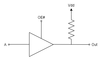 CMOS tristate buffer with pullup