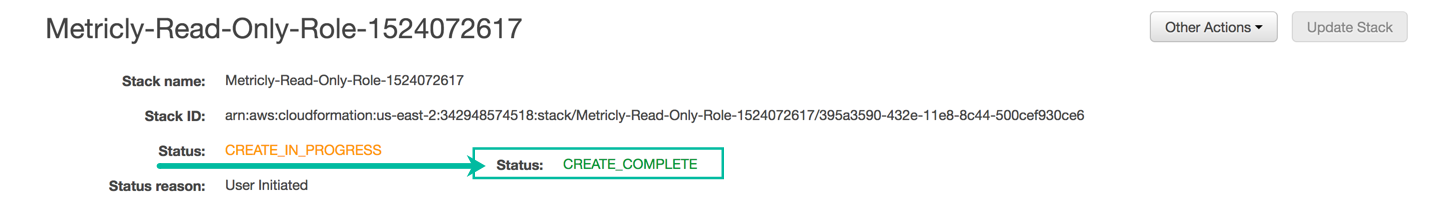 Read Only Status Complete